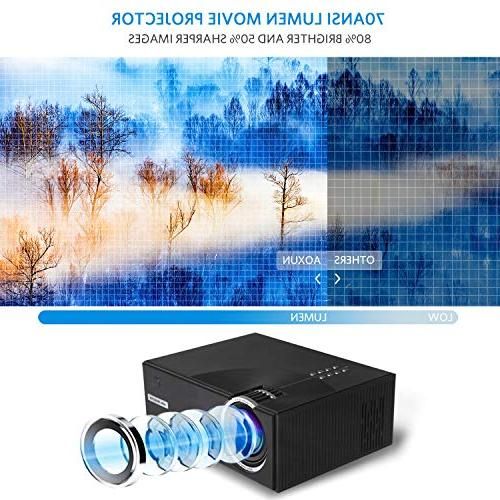 2019 Projector, HD and Display Supported, 2500 Portable Life, with Multiple Ports by Aoxun
