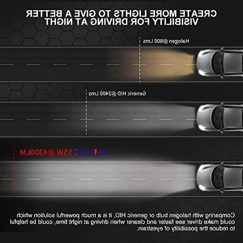 Aukee 55w Xenon Conversion Kit Headlight Canbus Ballast Error 6000K White
