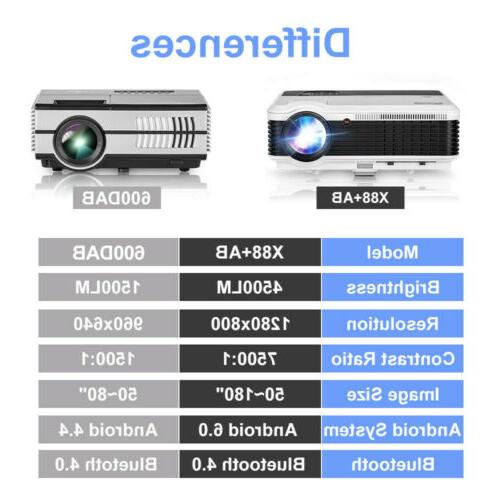Bluetooth Wireless LED Android Bluetooth Wifi