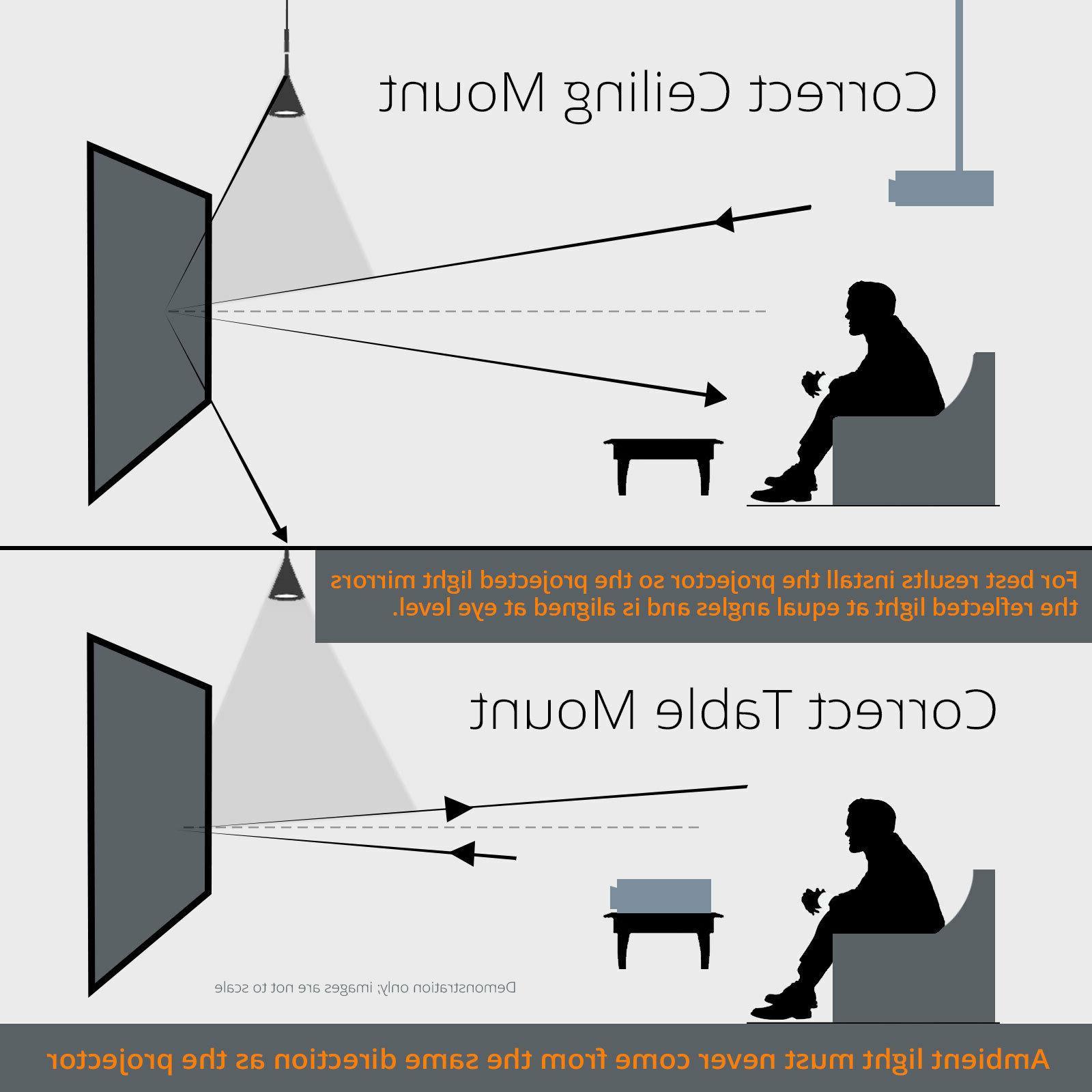 """Carl's Ambient Light ALR Projector Screen 112""""-240""""Diag.T"""