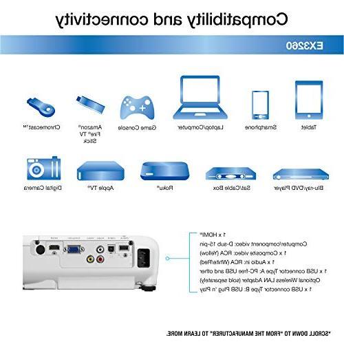 Epson SVGA lumens Color 3,300 lumens 3LCD Projector