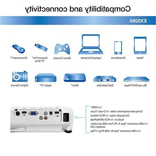 Epson EX5260 lumens color lumens white wireless HDMI 3LCD