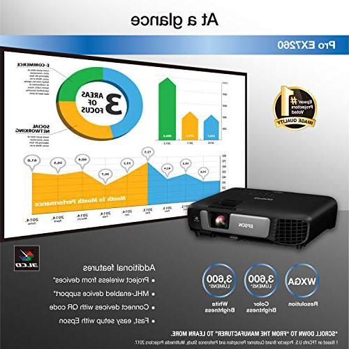 Epson Pro EX7260 WXGA 3,600 lumens 3,600 wireless projector