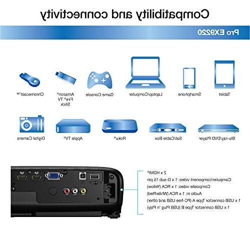 Epson 1080p+ WUXGA 3,600 lumens brightness brightness wireless HDMI MHL 3LCD