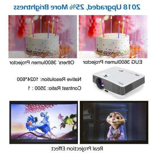 HD LED Bluetooth Wifi 1080p