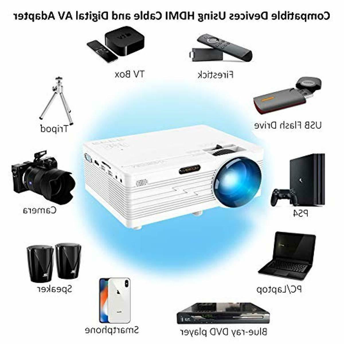 Qkk 2400lumens Mini Projector Manual Guide
