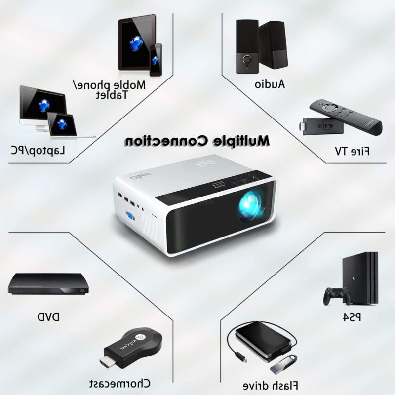 CiBest Mini Projector for Movies and Games,1080p