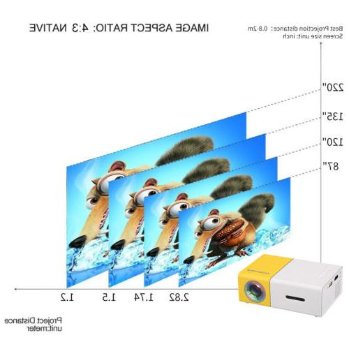 Mini YG300 HD 1080p Card, HDMI LED Theatre