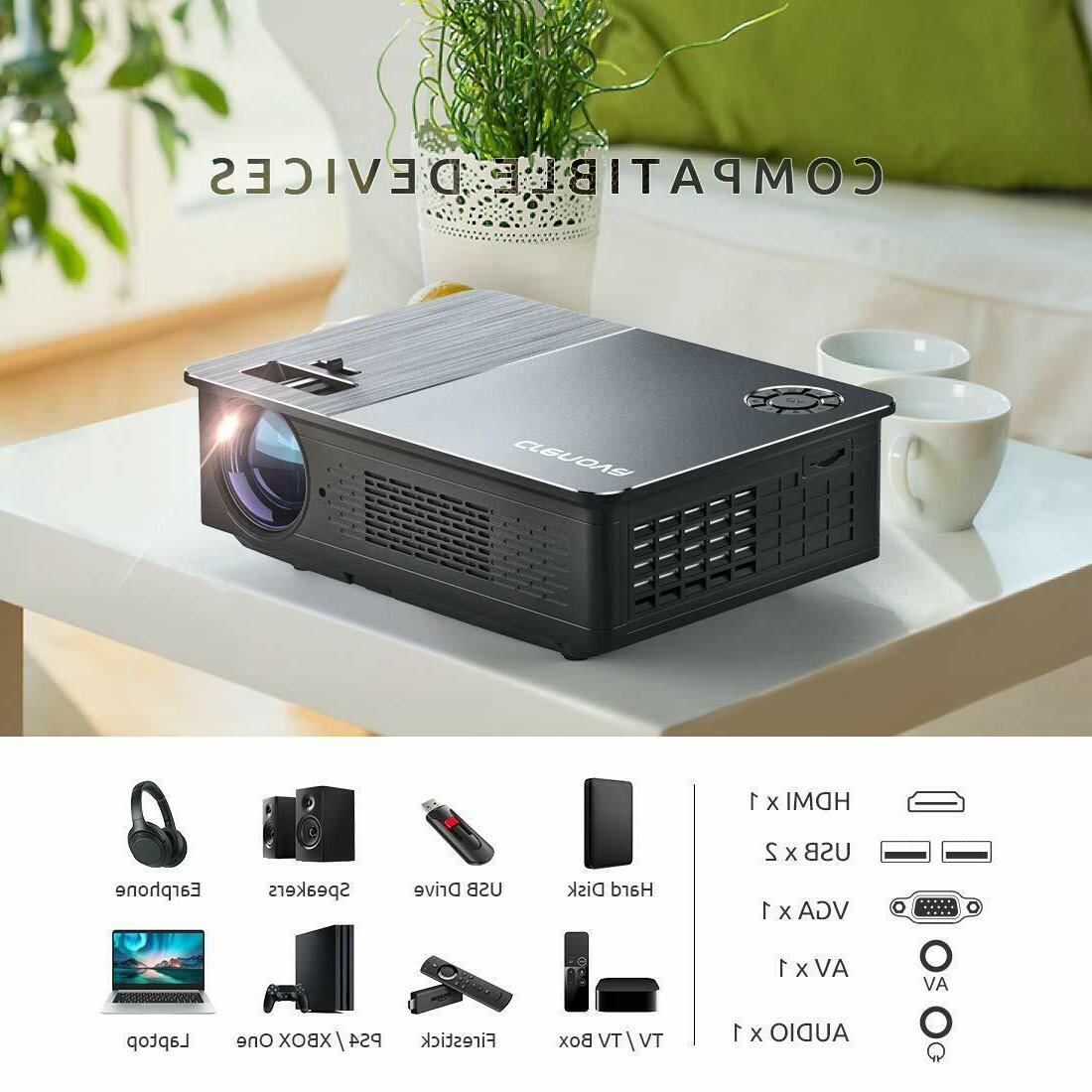 Projector, P20 Native 1080P Lumen Projector Supp