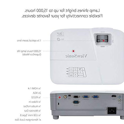 ViewSonic 3600 SVGA HDMI Projector