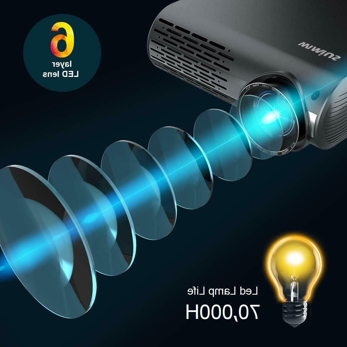 1080P LED 6500 Lumen Video Projector