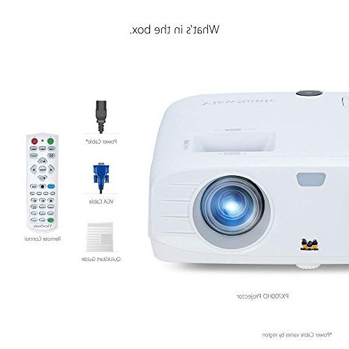 ViewSonic Projector 3500 Dual HDMI and Input Lag Theater and