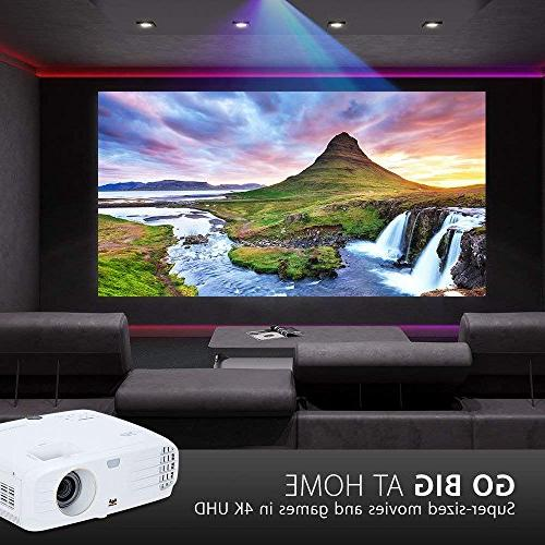 ViewSonic Wide Color Rec HDR and HDMI for Home