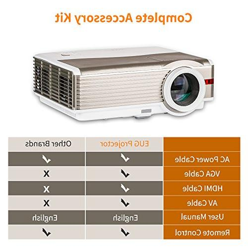 LED LCD Outdoor Projector 4200 Lumen HD Cinema Video Projector TV Android Smartphone iPhone iPad Mac Laptop PS4